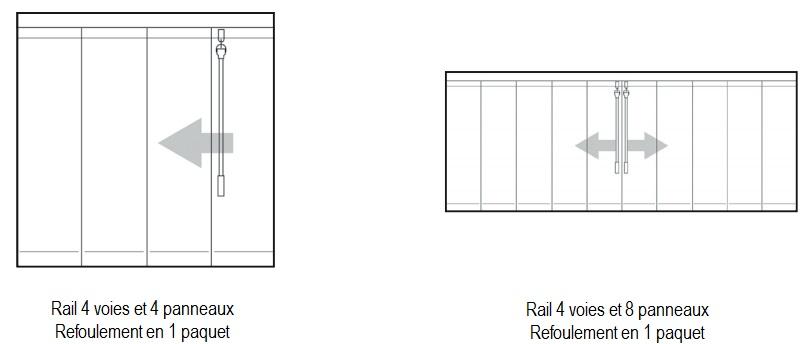Bricol 39 home panneau japonais quatre voies fourniture et installation - Comment installer panneau japonais ...