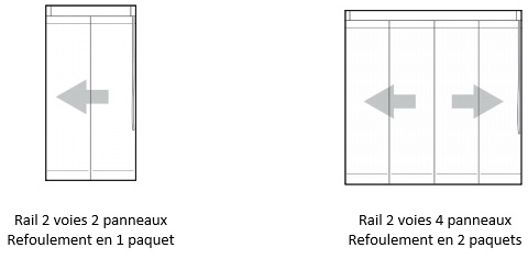 tringle rideau japonais cool panneaux japonais pose sur querres rglables with tringle rideau. Black Bedroom Furniture Sets. Home Design Ideas